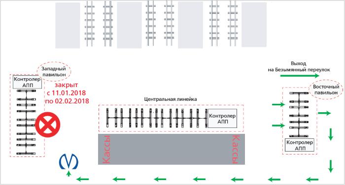 Схема выхода с Финляндского вокзала. Источник: http://ppk-piter.ru/upload/medialibrary/3cd/fin.png