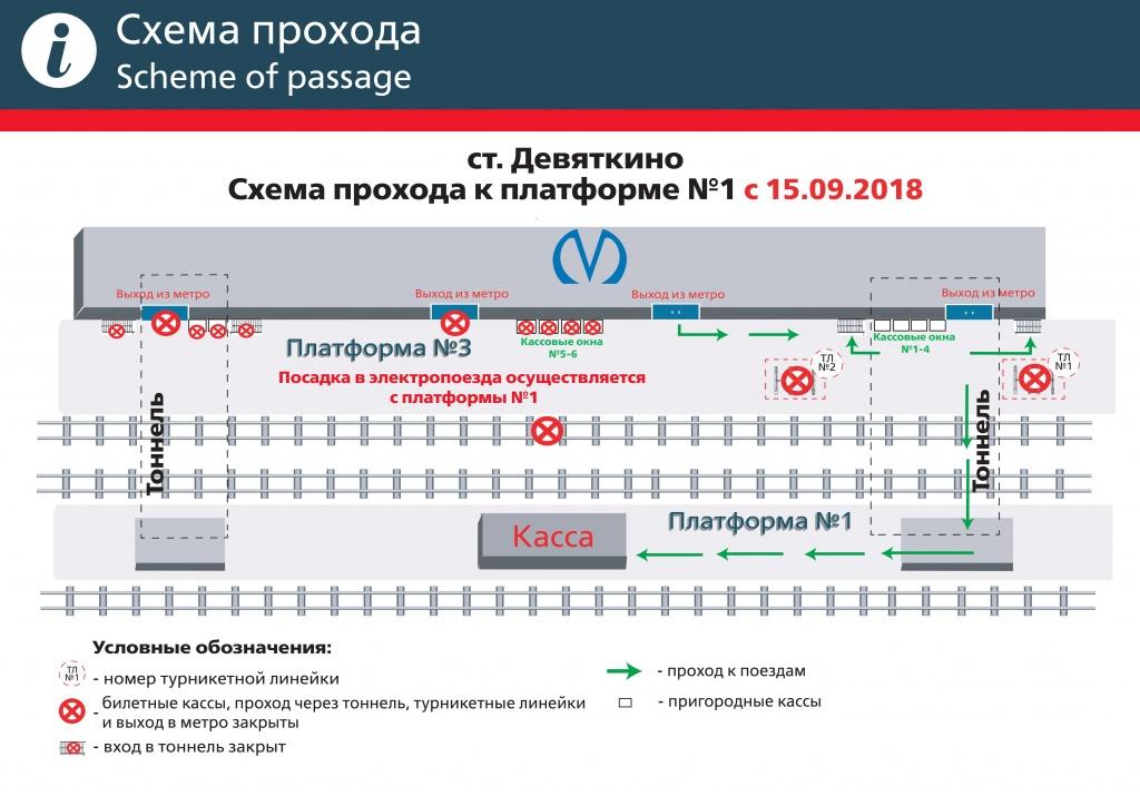 Схема прохода к платформе №1 с 15.09.2018. Источник: http://ppk-piter.ru