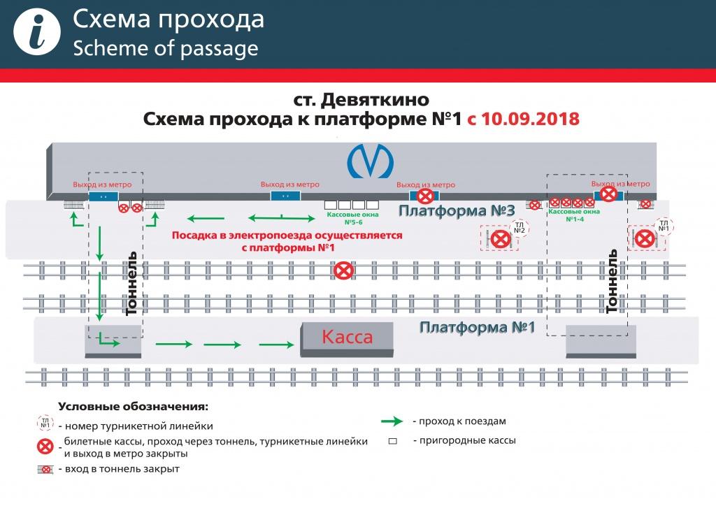 Схема прохода к платформе №1 с 10.09.2018. Источник: http://ppk-piter.ru